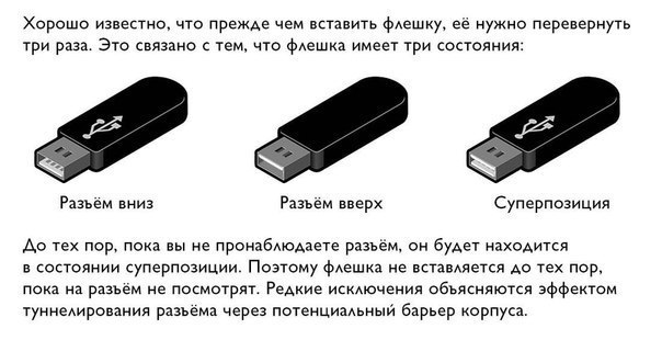 http://keenetic.zyxmon.org/files/usb.jpg